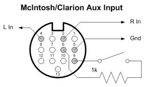 mcintosh_aux_input.png?w=300&h=179