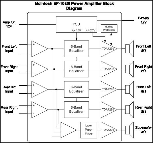 ef 1080i block diagram?w=630 mcintosh ef 1080i information my blog 02 subaru mcintosh amp wiring diagram at cos-gaming.co