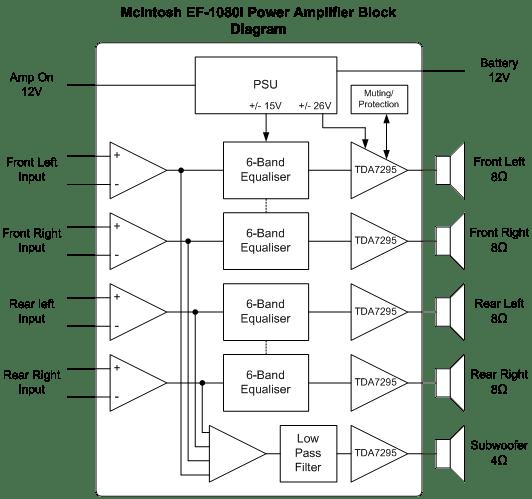 SUBARU IMPREZA ALUMINUM DEAD PEDAL - ELECTRIC MX TL on 2007 subaru outback wiring diagram, 2004 subaru impreza wrx engine, 2002 subaru impreza wrx wiring diagram, 2008 subaru outback wiring diagram, 2004 subaru outback wiring diagram,