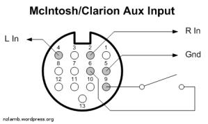Clarion/McIntosh aux input